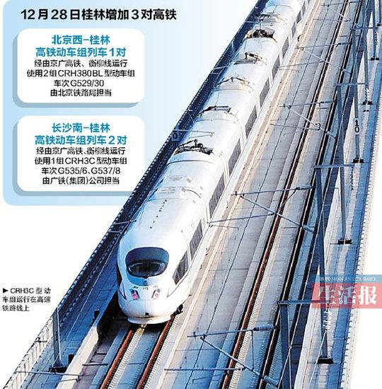 北京 桂林 高铁; 和谐号火车头图片;