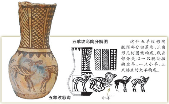 发现新疆首件饰有动物图案的彩陶壶