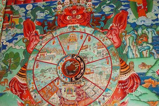 藏传佛教中,生死轮回图被认为具有吉祥避邪图片
