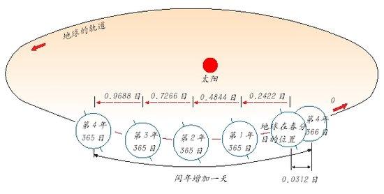 彝族文字矢量图